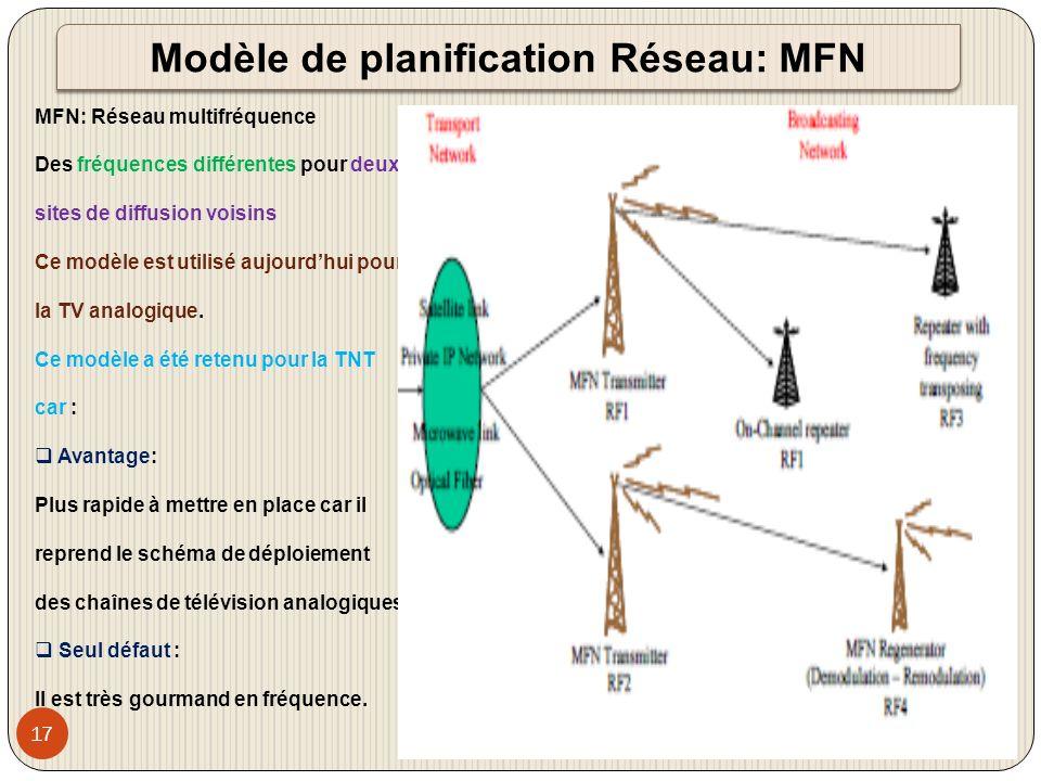 18 SFN: Réseau mono fréquence Une fréquence unique pour diffuser le même multiplex de programmes de manière nationale ou régionale Avantage: une économie drastique sur le nombre de fréquences utilisées, la même fréquence peut être utilisée pour plusieurs émetteurs dans un allotment.