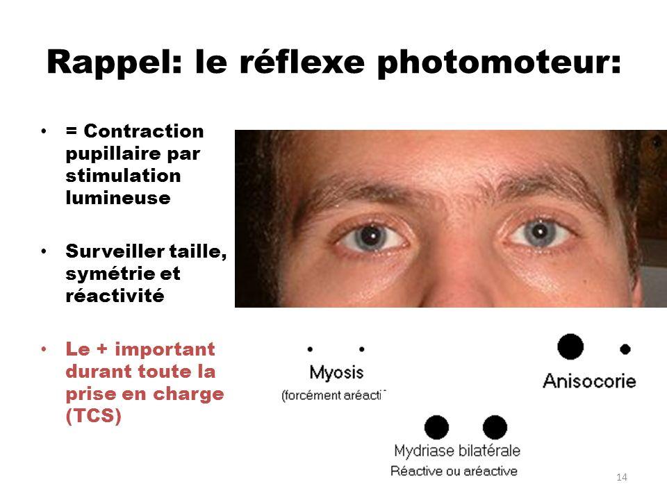 Rappel: le réflexe photomoteur: = Contraction pupillaire par stimulation lumineuse Surveiller taille, symétrie et réactivité Le + important durant tou