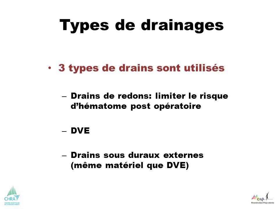 Types de drainages 3 types de drains sont utilisés – Drains de redons: limiter le risque dhématome post opératoire – DVE – Drains sous duraux externes