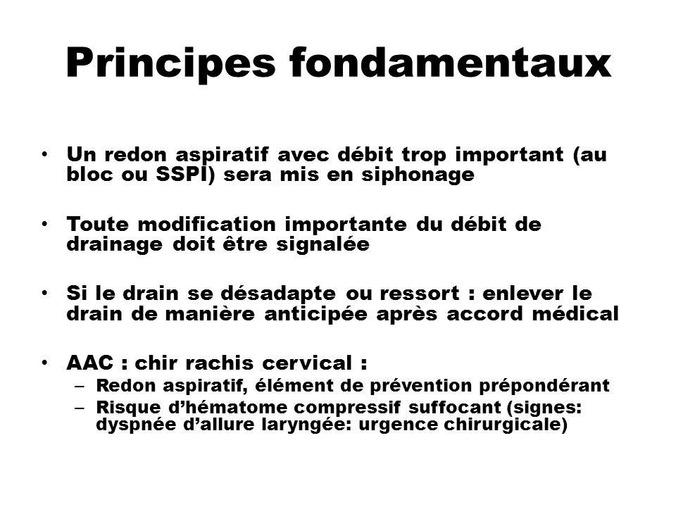 Principes fondamentaux Un redon aspiratif avec débit trop important (au bloc ou SSPI) sera mis en siphonage Toute modification importante du débit de