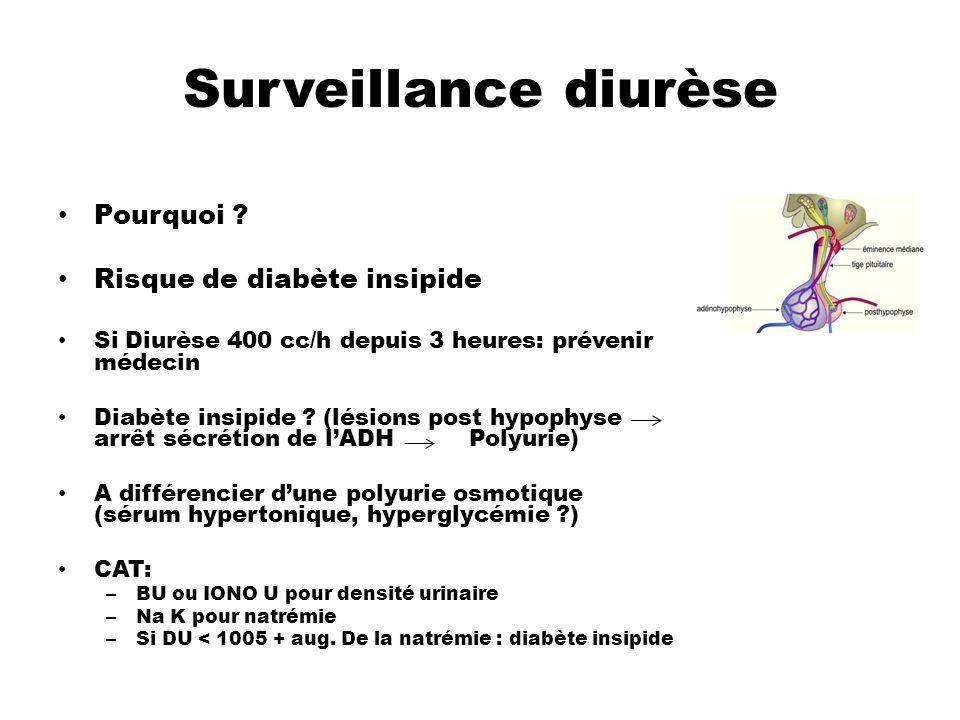 Surveillance diurèse Pourquoi ? Risque de diabète insipide Si Diurèse 400 cc/h depuis 3 heures: prévenir médecin Diabète insipide ? (lésions post hypo