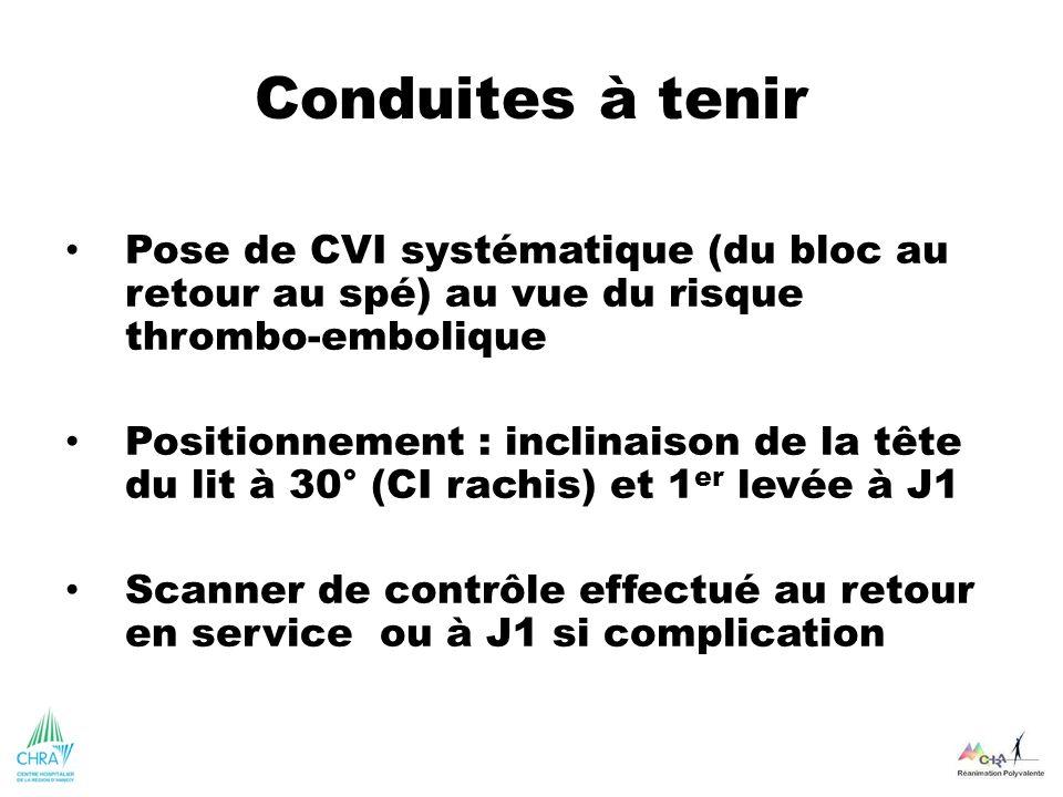 Conduites à tenir Pose de CVI systématique (du bloc au retour au spé) au vue du risque thrombo-embolique Positionnement : inclinaison de la tête du li