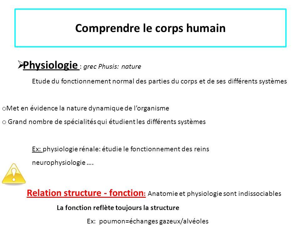 Comprendre le corps humain Physiologie : grec Phusis: nature Etude du fonctionnement normal des parties du corps et de ses différents systèmes o Met e