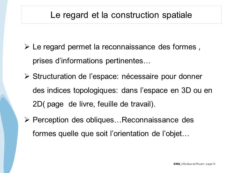 CHU _Hôpitaux de Rouen - page 10 Le regard et la construction spatiale Le regard permet la reconnaissance des formes, prises dinformations pertinentes