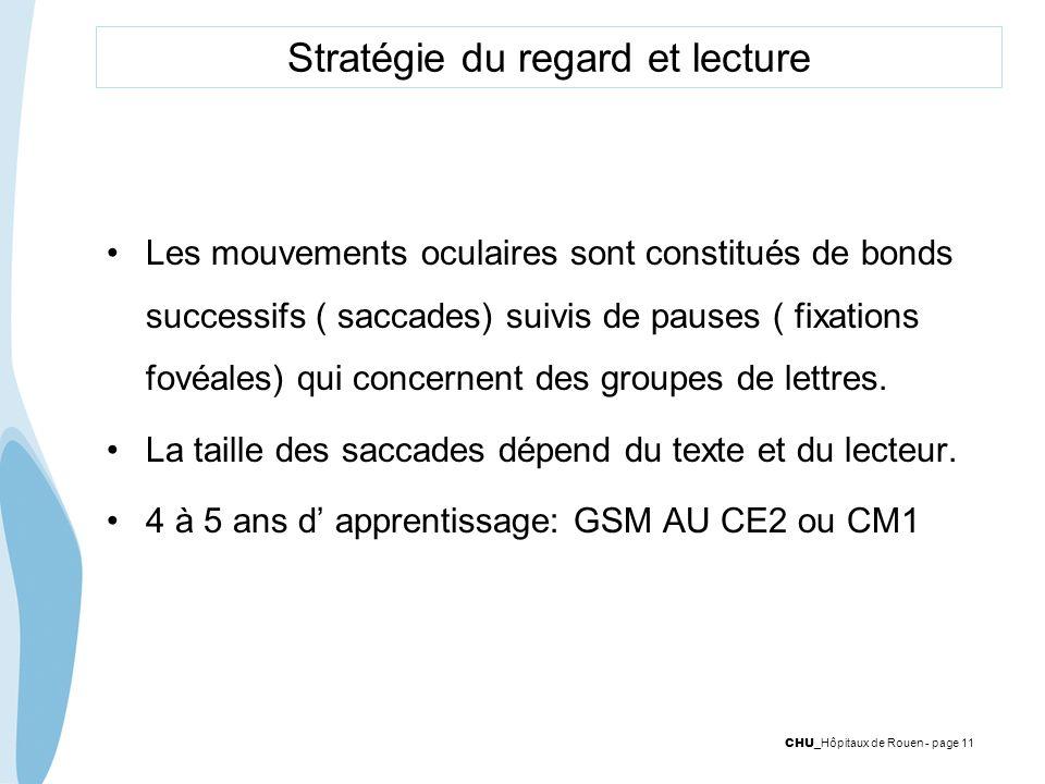 CHU _Hôpitaux de Rouen - page 11 Stratégie du regard et lecture Les mouvements oculaires sont constitués de bonds successifs ( saccades) suivis de pau