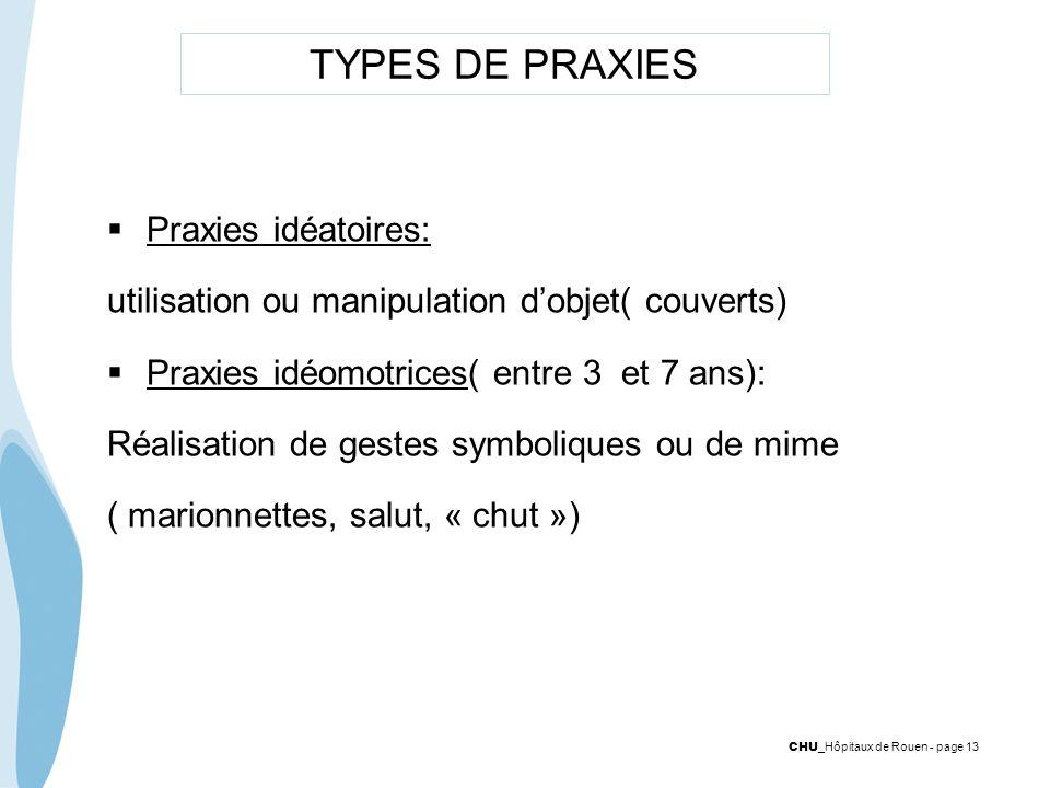 CHU _Hôpitaux de Rouen - page 13 TYPES DE PRAXIES Praxies idéatoires: utilisation ou manipulation dobjet( couverts) Praxies idéomotrices( entre 3 et 7