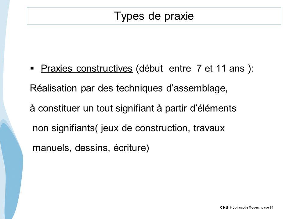 CHU _Hôpitaux de Rouen - page 14 Types de praxie Praxies constructives (début entre 7 et 11 ans ): Réalisation par des techniques dassemblage, à const