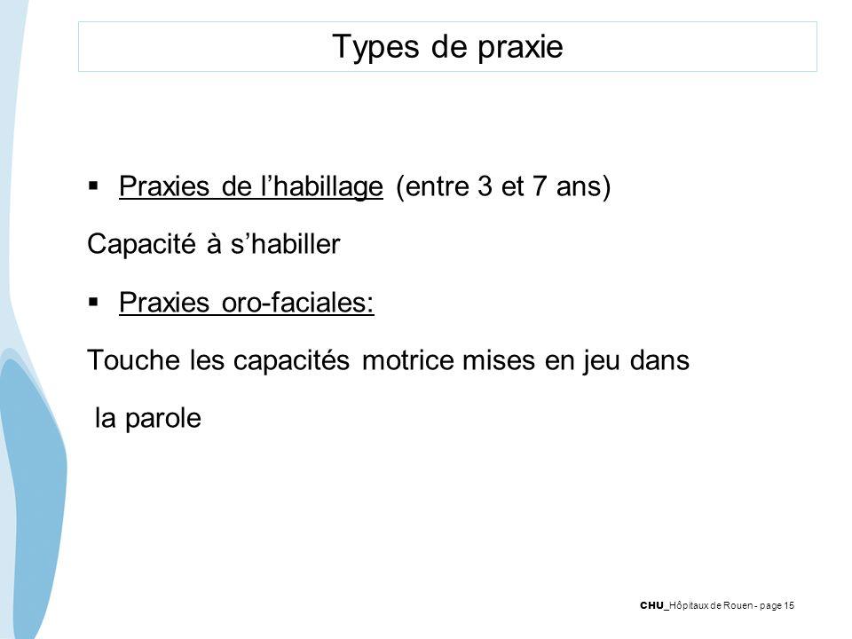 CHU _Hôpitaux de Rouen - page 15 Types de praxie Praxies de lhabillage (entre 3 et 7 ans) Capacité à shabiller Praxies oro-faciales: Touche les capaci