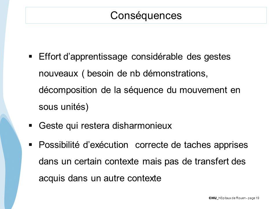 CHU _Hôpitaux de Rouen - page 19 Conséquences Effort dapprentissage considérable des gestes nouveaux ( besoin de nb démonstrations, décomposition de l