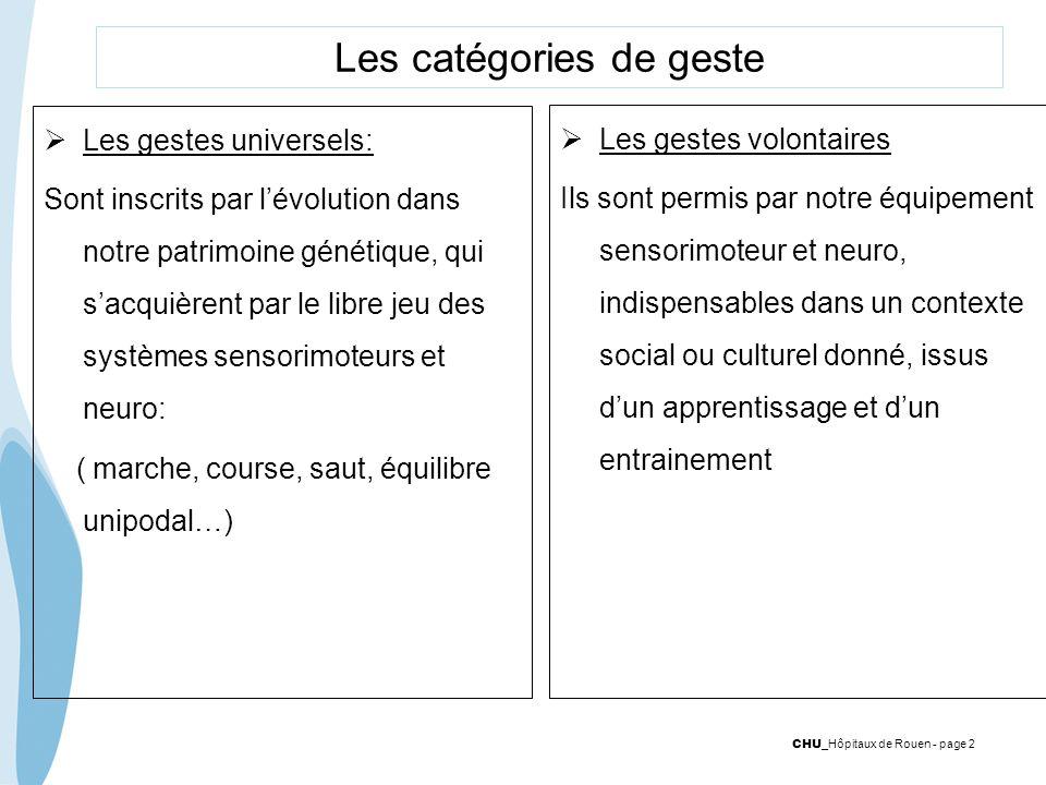 CHU _Hôpitaux de Rouen - page 2 Les catégories de geste Les gestes universels: Sont inscrits par lévolution dans notre patrimoine génétique, qui sacqu