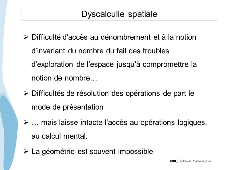CHU _Hôpitaux de Rouen - page 24 Dyscalculie spatiale Difficulté daccès au dénombrement et à la notion dinvariant du nombre du fait des troubles dexpl