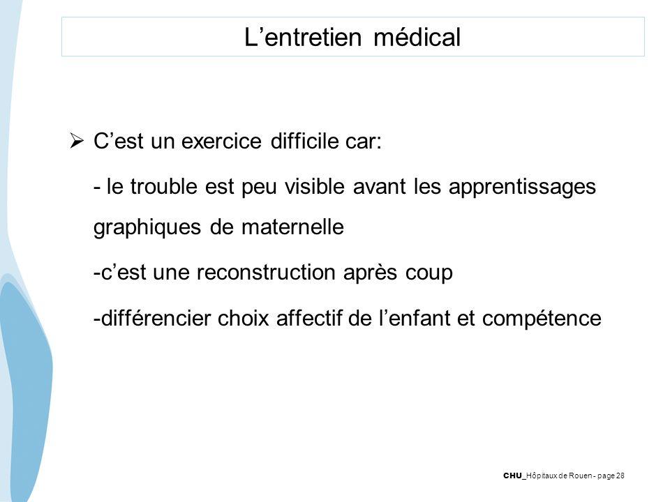 CHU _Hôpitaux de Rouen - page 28 Lentretien médical Cest un exercice difficile car: - le trouble est peu visible avant les apprentissages graphiques d