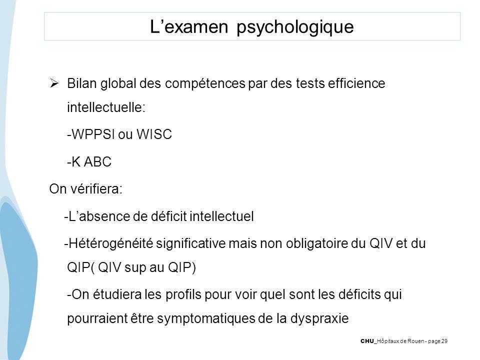 CHU _Hôpitaux de Rouen - page 29 Lexamen psychologique Bilan global des compétences par des tests efficience intellectuelle: -WPPSI ou WISC -K ABC On