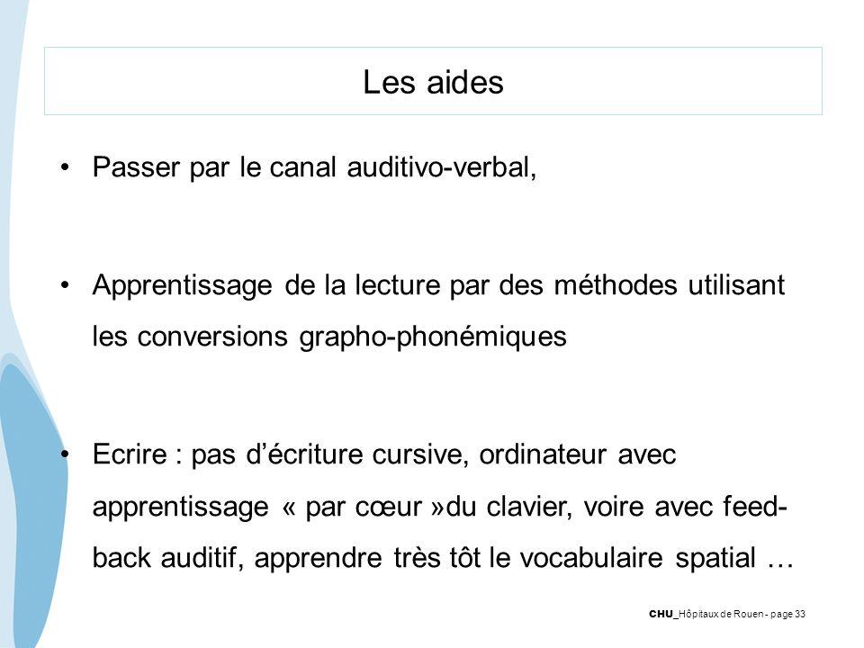 CHU _Hôpitaux de Rouen - page 33 Les aides Passer par le canal auditivo-verbal, Apprentissage de la lecture par des méthodes utilisant les conversions