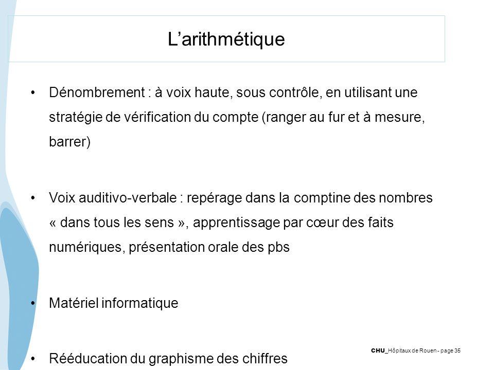 CHU _Hôpitaux de Rouen - page 35 Larithmétique Dénombrement : à voix haute, sous contrôle, en utilisant une stratégie de vérification du compte (range