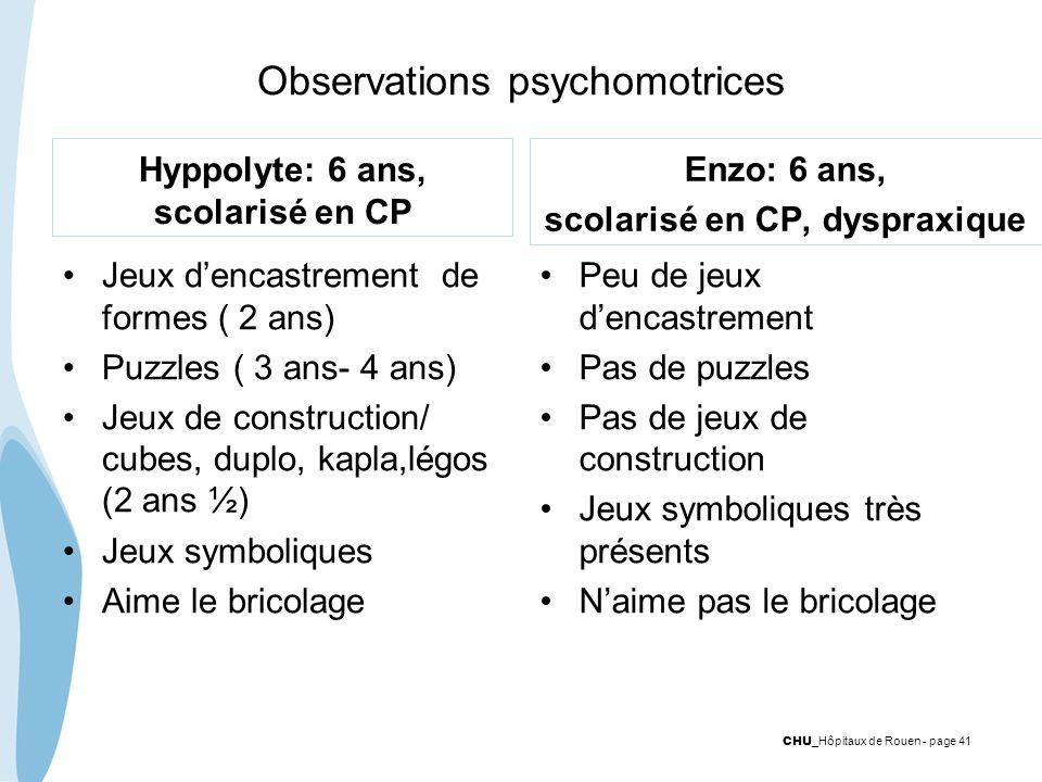 CHU _Hôpitaux de Rouen - page 41 Observations psychomotrices Hyppolyte: 6 ans, scolarisé en CP Jeux dencastrement de formes ( 2 ans) Puzzles ( 3 ans-