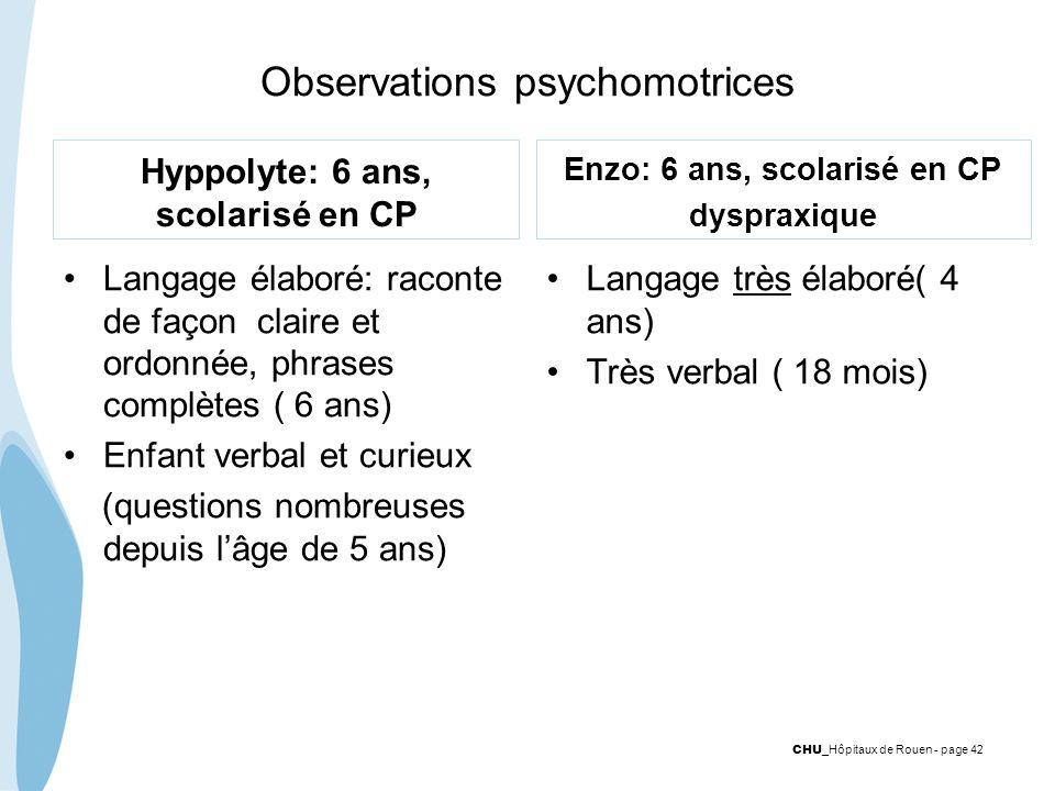 CHU _Hôpitaux de Rouen - page 42 Observations psychomotrices Hyppolyte: 6 ans, scolarisé en CP Langage élaboré: raconte de façon claire et ordonnée, p