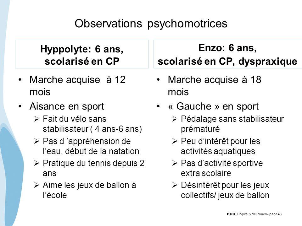 CHU _Hôpitaux de Rouen - page 43 Observations psychomotrices Hyppolyte: 6 ans, scolarisé en CP Marche acquise à 12 mois Aisance en sport Fait du vélo