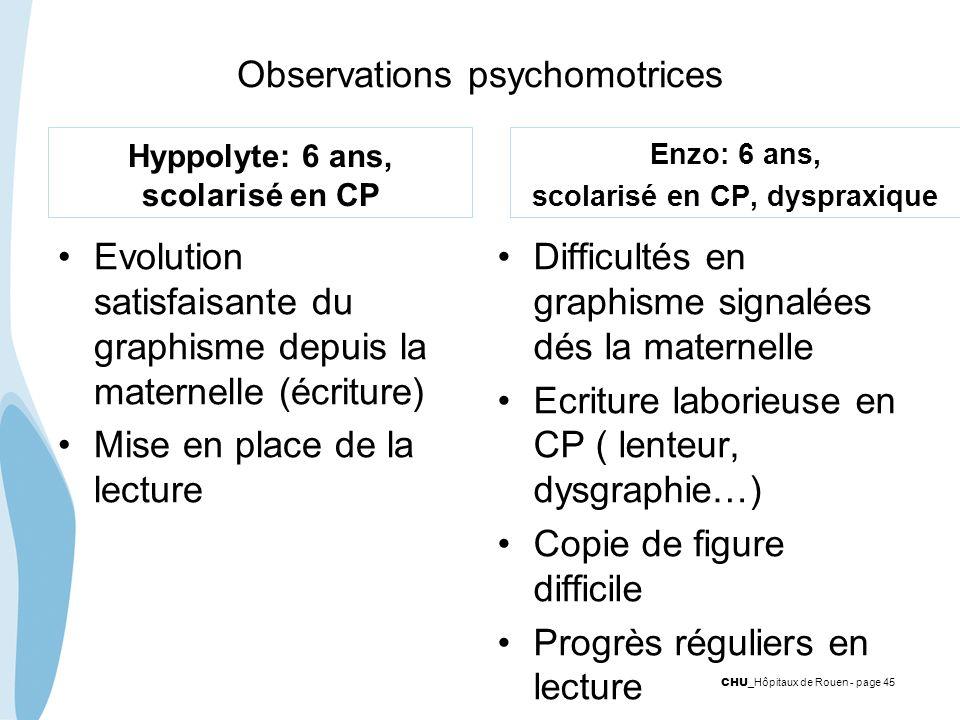 CHU _Hôpitaux de Rouen - page 45 Observations psychomotrices Hyppolyte: 6 ans, scolarisé en CP Evolution satisfaisante du graphisme depuis la maternel