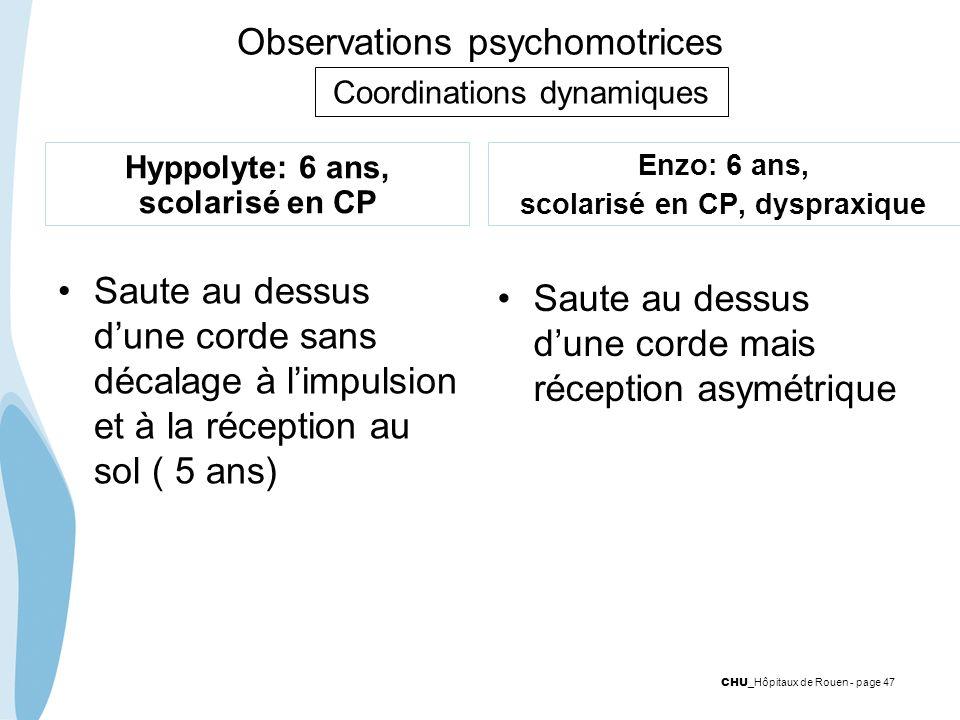CHU _Hôpitaux de Rouen - page 47 Observations psychomotrices Hyppolyte: 6 ans, scolarisé en CP Saute au dessus dune corde sans décalage à limpulsion e