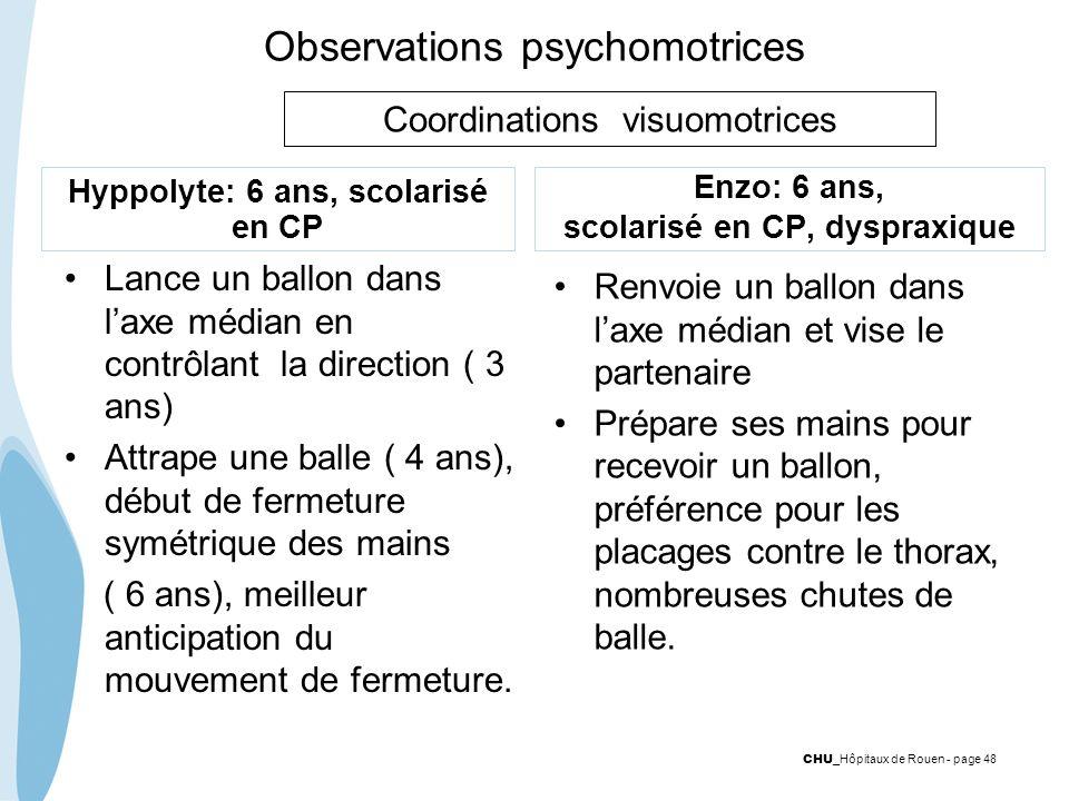 CHU _Hôpitaux de Rouen - page 48 Observations psychomotrices Hyppolyte: 6 ans, scolarisé en CP Lance un ballon dans laxe médian en contrôlant la direc