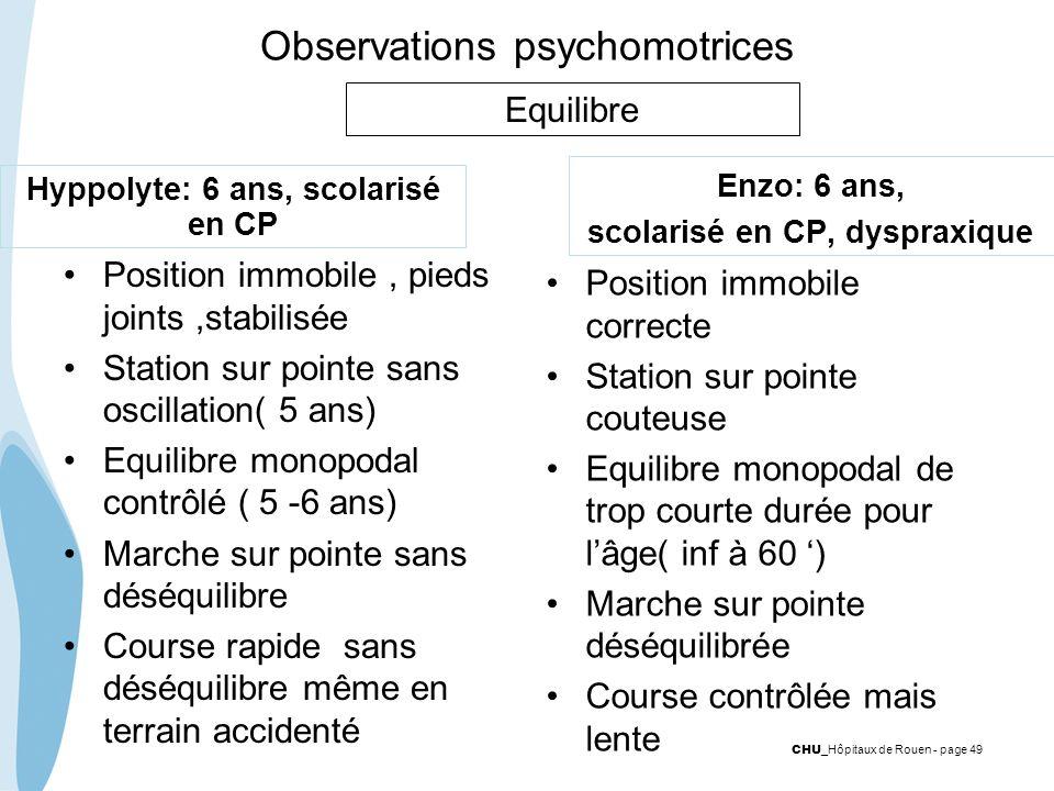 CHU _Hôpitaux de Rouen - page 49 Observations psychomotrices Hyppolyte: 6 ans, scolarisé en CP Position immobile, pieds joints,stabilisée Station sur