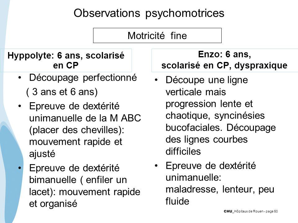 CHU _Hôpitaux de Rouen - page 50 Observations psychomotrices Hyppolyte: 6 ans, scolarisé en CP Découpage perfectionné ( 3 ans et 6 ans) Epreuve de dex