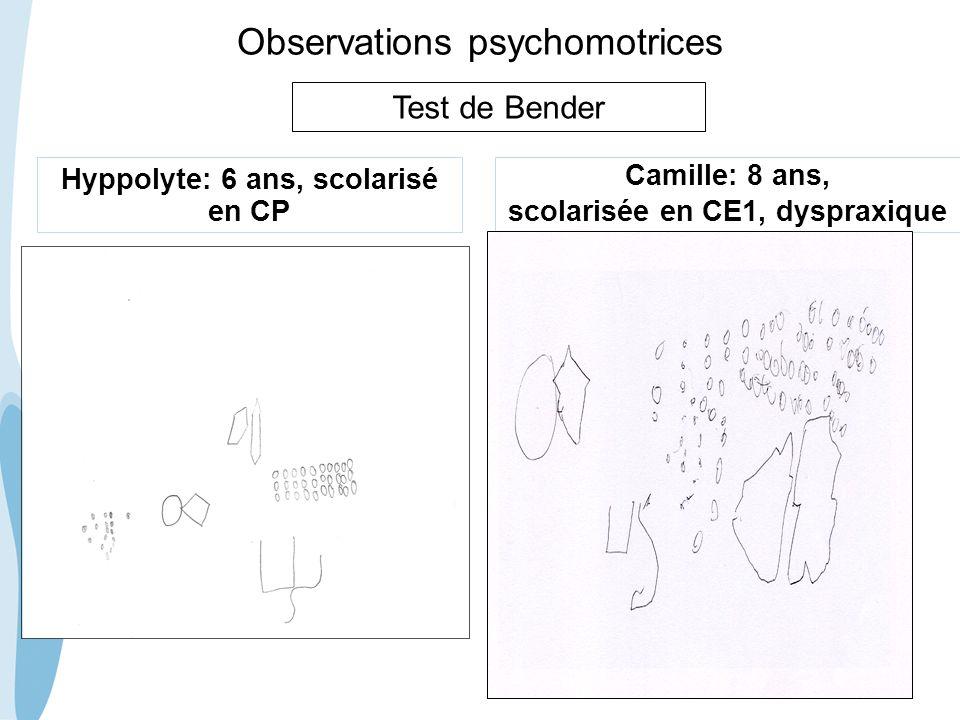 CHU _Hôpitaux de Rouen - page 53 Observations psychomotrices Hyppolyte: 6 ans, scolarisé en CP Camille: 8 ans, scolarisée en CE1, dyspraxique Test de