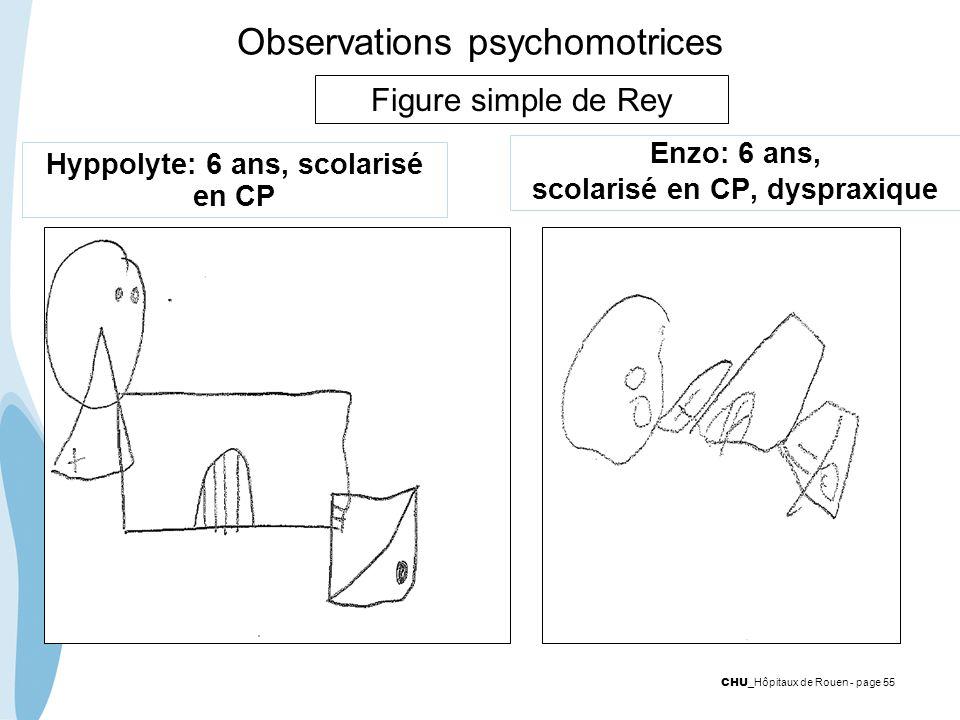 CHU _Hôpitaux de Rouen - page 55 Observations psychomotrices Hyppolyte: 6 ans, scolarisé en CP Enzo: 6 ans, scolarisé en CP, dyspraxique Figure simple