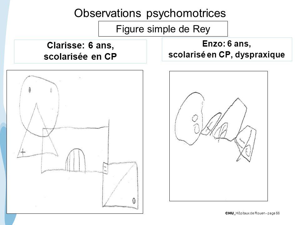 CHU _Hôpitaux de Rouen - page 56 Observations psychomotrices Clarisse: 6 ans, scolarisée en CP Enzo: 6 ans, scolarisé en CP, dyspraxique Figure simple