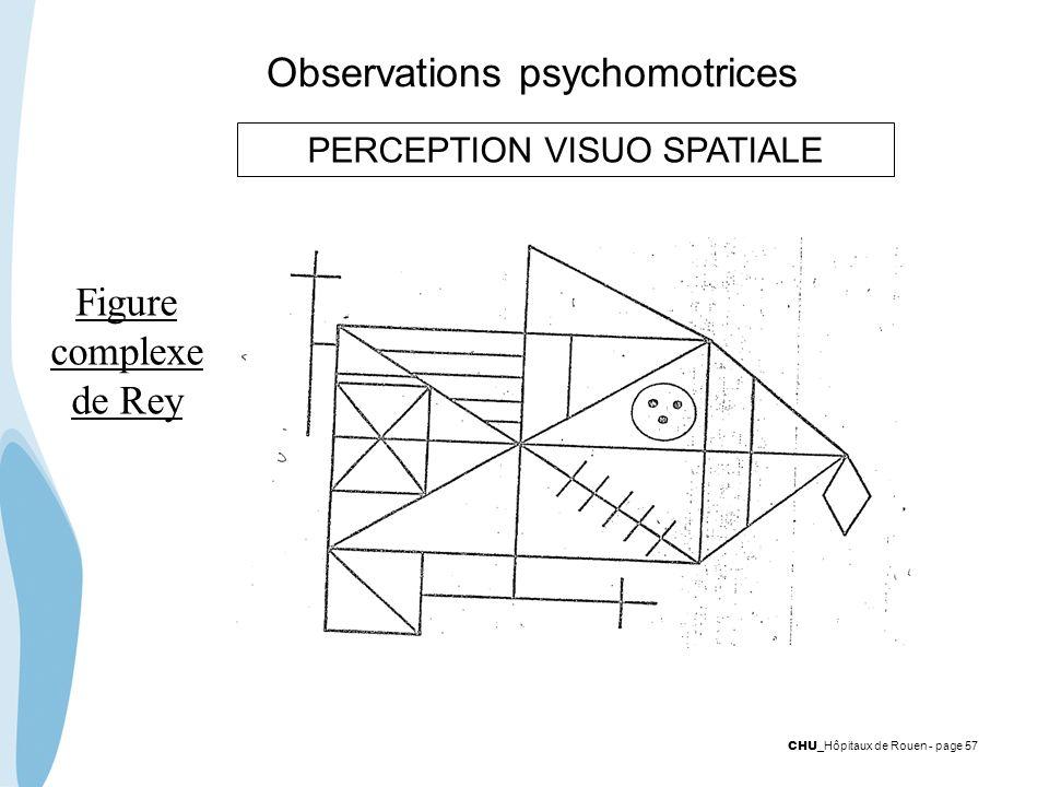 CHU _Hôpitaux de Rouen - page 57 Observations psychomotrices PERCEPTION VISUO SPATIALE Figure complexe de Rey