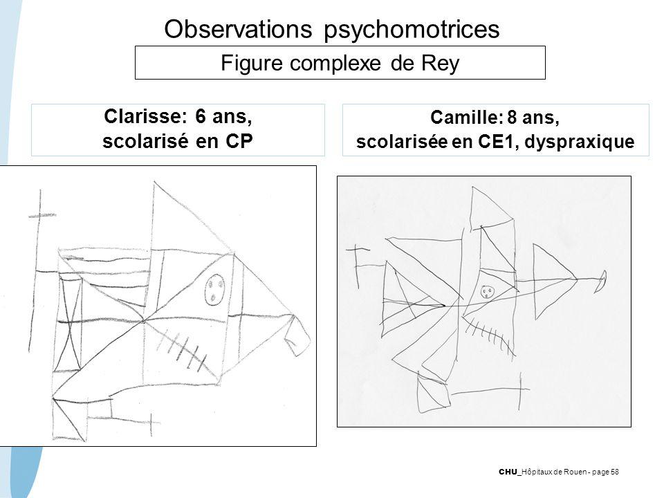 CHU _Hôpitaux de Rouen - page 58 Observations psychomotrices Clarisse: 6 ans, scolarisé en CP Camille: 8 ans, scolarisée en CE1, dyspraxique Figure co