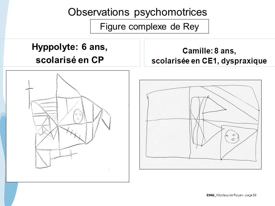 CHU _Hôpitaux de Rouen - page 59 Observations psychomotrices Hyppolyte: 6 ans, scolarisé en CP Camille: 8 ans, scolarisée en CE1, dyspraxique Figure c