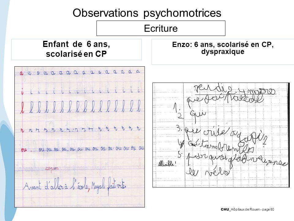 CHU _Hôpitaux de Rouen - page 60 Observations psychomotrices Enfant de 6 ans, scolarisé en CP Enzo: 6 ans, scolarisé en CP, dyspraxique Ecriture