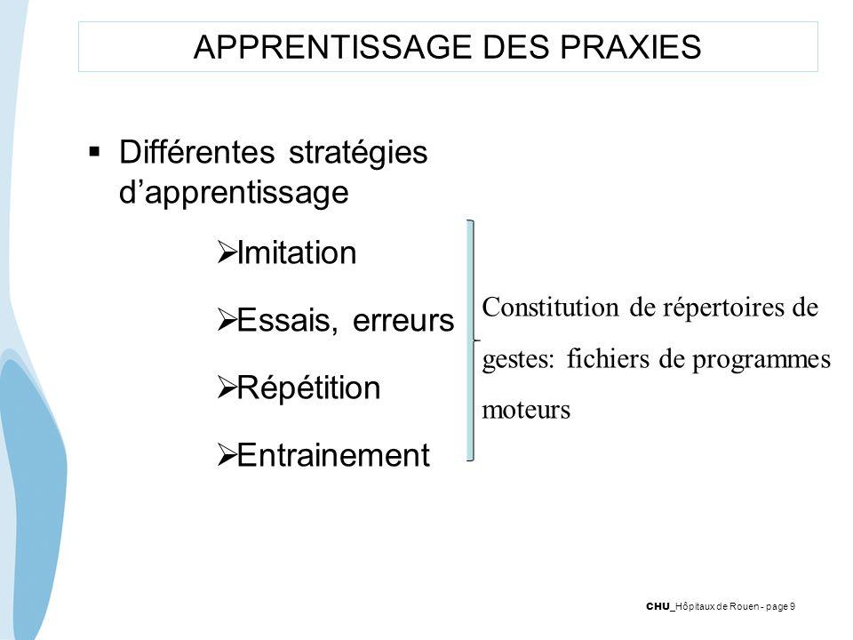 CHU _Hôpitaux de Rouen - page 9 APPRENTISSAGE DES PRAXIES Différentes stratégies dapprentissage Imitation Essais, erreurs Répétition Entrainement Cons