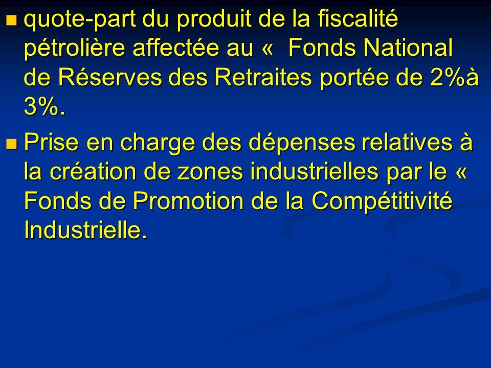 quote-part du produit de la fiscalité pétrolière affectée au « Fonds National de Réserves des Retraites portée de 2%à 3%. quote-part du produit de la