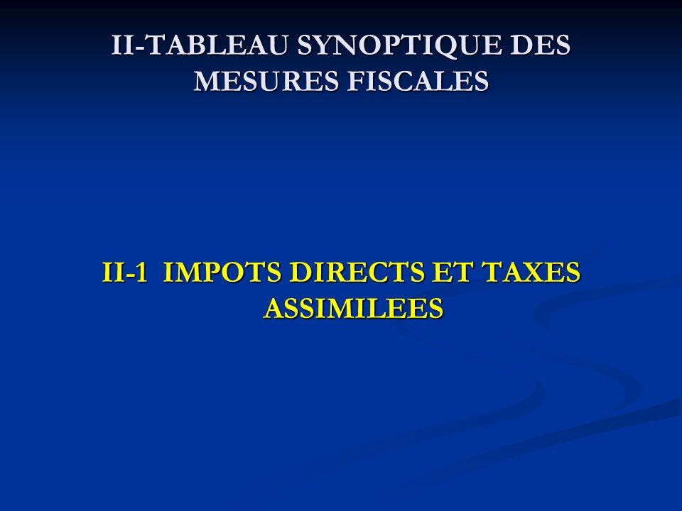 II-TABLEAU SYNOPTIQUE DES MESURES FISCALES II-1 IMPOTS DIRECTS ET TAXES ASSIMILEES
