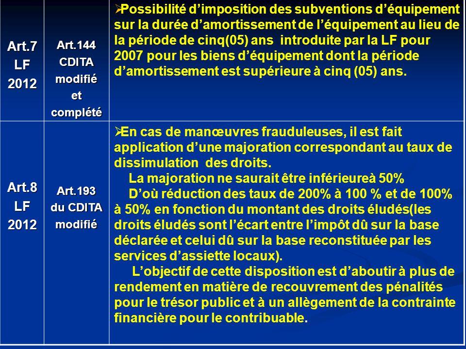 Art.7LF2012Art.144CDITAmodifiéetcomplété Possibilité dimposition des subventions déquipement sur la durée damortissement de léquipement au lieu de la