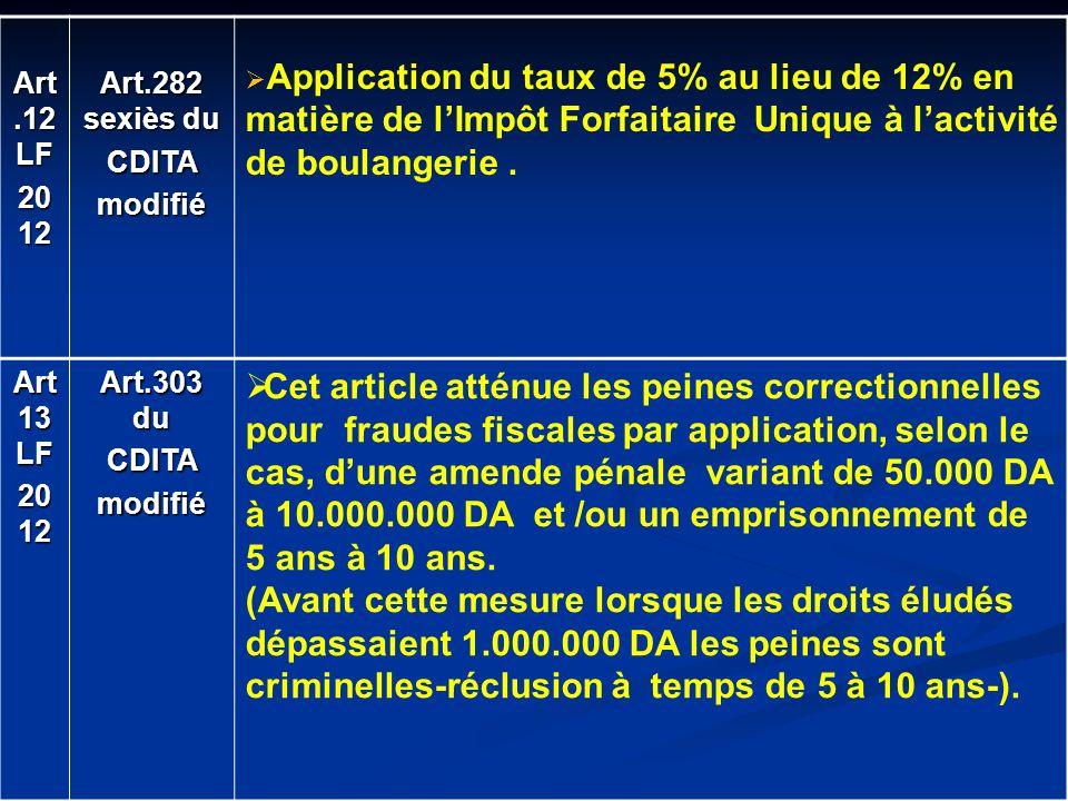 Art.12 LF 20 12 Art.282 sexiès du CDITAmodifié Application du taux de 5% au lieu de 12% en matière de lImpôt Forfaitaire Unique à lactivité de boulang