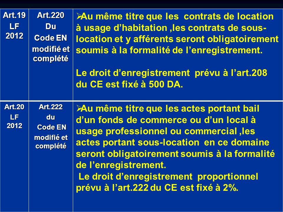 Art.19 LF 2012 Art.220Du Code EN modifié et complété Au même titre que les contrats de location à usage dhabitation,les contrats de sous- location et