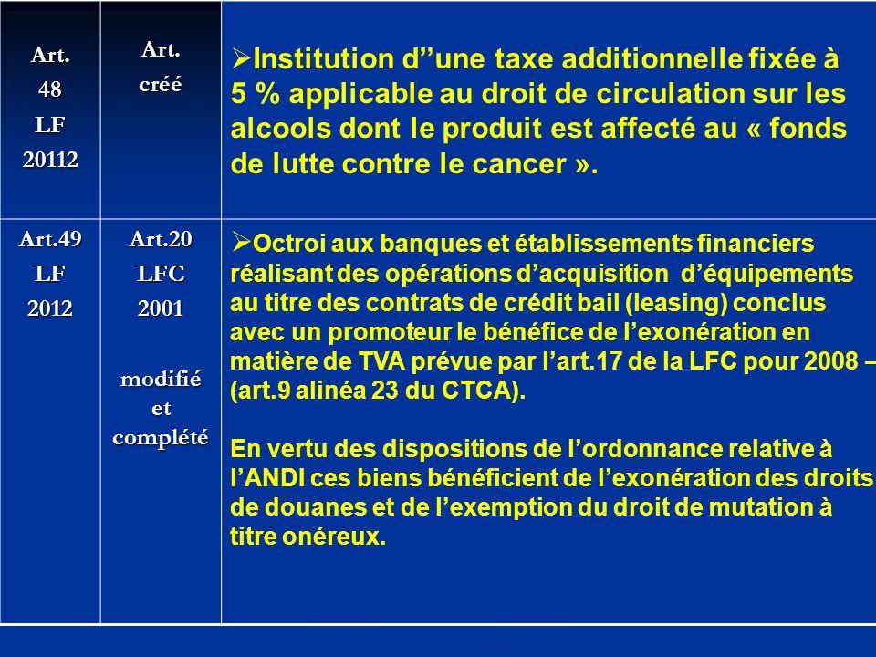 Art.48LF20112Art.créé Institution dune taxe additionnelle fixée à 5 % applicable au droit de circulation sur les alcools dont le produit est affecté a