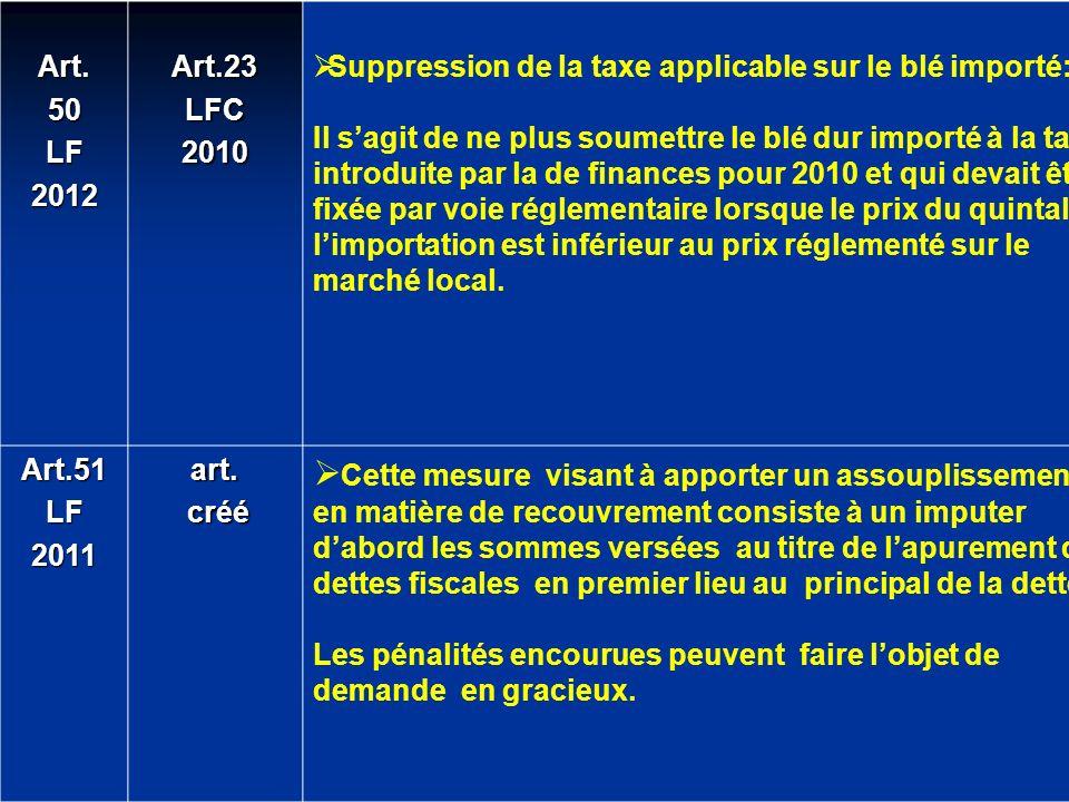 Art.50LF2012Art.23LFC2010 Suppression de la taxe applicable sur le blé importé: Il sagit de ne plus soumettre le blé dur importé à la taxe introduite