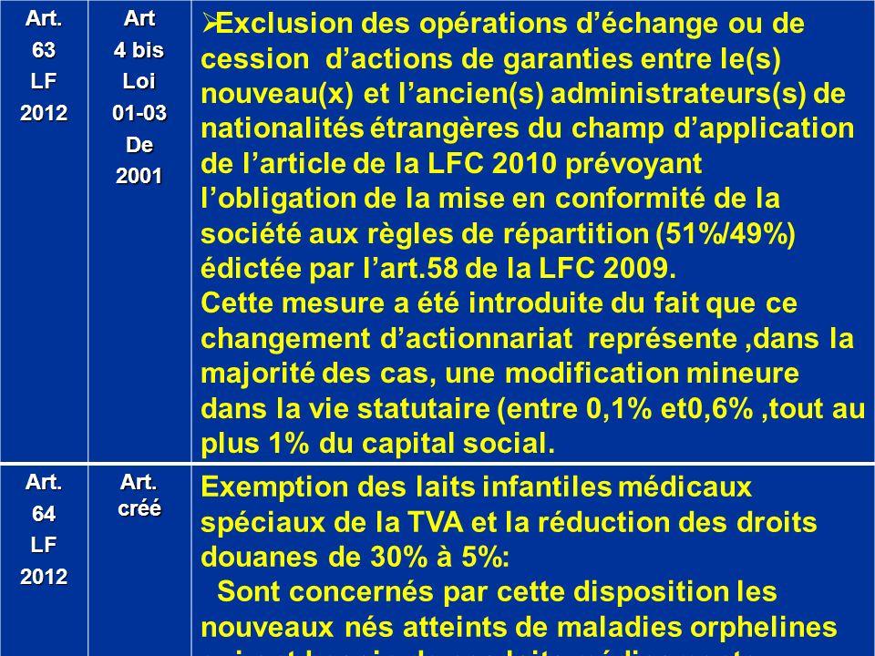 Art.63LF2012Art 4 bis Loi01-03De2001 Exclusion des opérations déchange ou de cession dactions de garanties entre le(s) nouveau(x) et lancien(s) admini