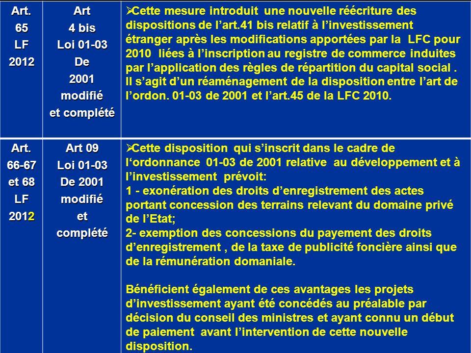 Art.65LF2012Art 4 bis Loi 01-03 De2001modifié et complété Cette mesure introduit une nouvelle réécriture des dispositions de lart.41 bis relatif à lin