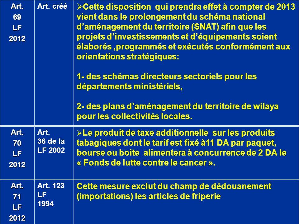 Art.69LF2012 Art. créé Cette disposition qui prendra effet à compter de 2013 vient dans le prolongement du schéma national daménagement du territoire
