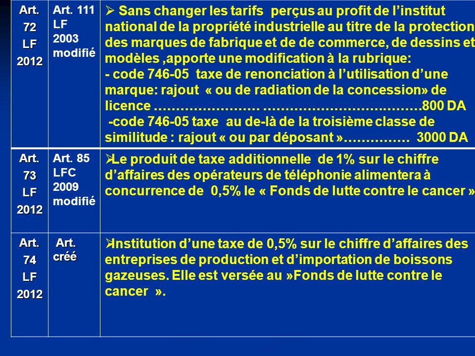 Art.72LF2012 Art. 111 LF 2003 modifié Sans changer les tarifs perçus au profit de linstitut national de la propriété industrielle au titre de la prote