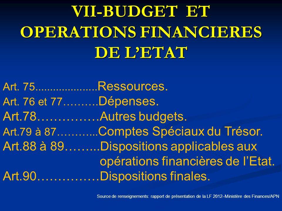 VII-BUDGET ET OPERATIONS FINANCIERES DE LETAT Art. 75..................... Ressources. Art. 76 et 77………. Dépenses. Art.78……………Autres budgets. Art.79 à