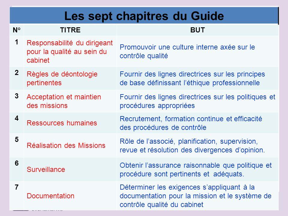 Les sept chapitres du Guide N°TITREBUT 1 Responsabilité du dirigeant pour la qualité au sein du cabinet Promouvoir une culture interne axée sur le con
