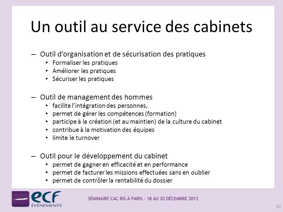 Un outil au service des cabinets – Outil dorganisation et de sécurisation des pratiques Formaliser les pratiques Améliorer les pratiques Sécuriser les