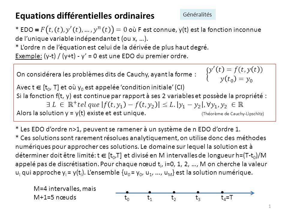 Equations différentielles ordinaires 2 Les CI assurent lunicité de la solution Toutes ces courbes ont la même dérivée y = f(t, y) Condition initiale (CI), unicité Si la CI est à lintérieur, résoudre en 2 fois : CI gauche, puis CI droite